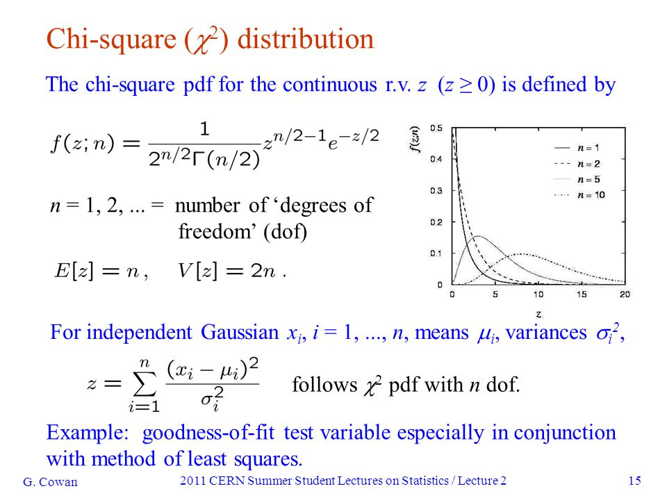 introduction to the chi square goodness of fit test Introduction to chi-square goodness-of-fit test uploaded by classof1com the chi-square (x2) goodness-of-fit test is used for comparing categorical information against what we would expect based on previous knowledge.