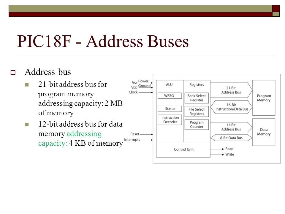Microcontroller architecture pic18f family ppt video online download 12 pic18f ccuart Images