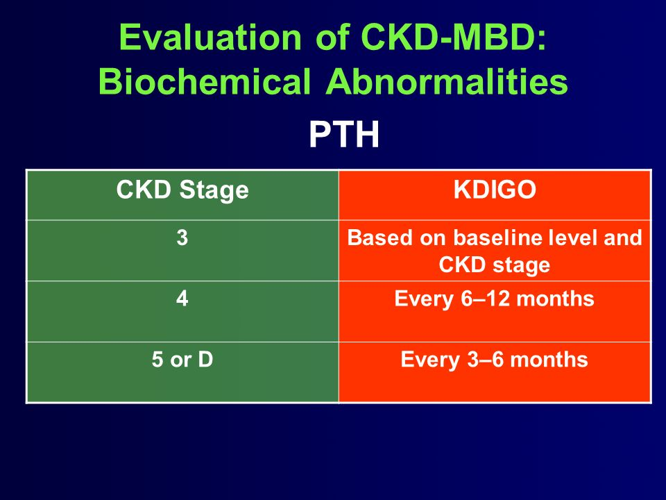Evaluation of CKD-MBD: Biochemical Abnormalities