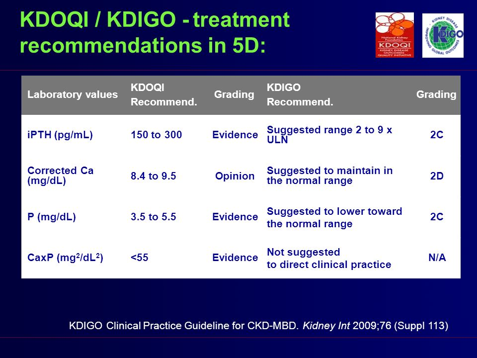 KDOQI / KDIGO - treatment recommendations in 5D: