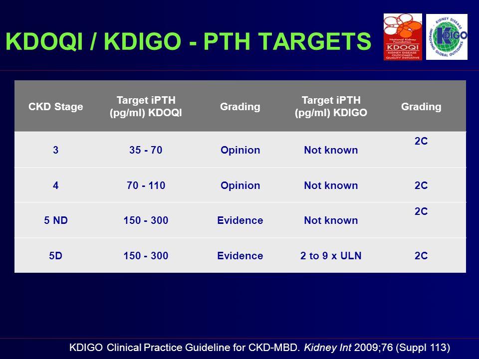 KDOQI / KDIGO - PTH TARGETS