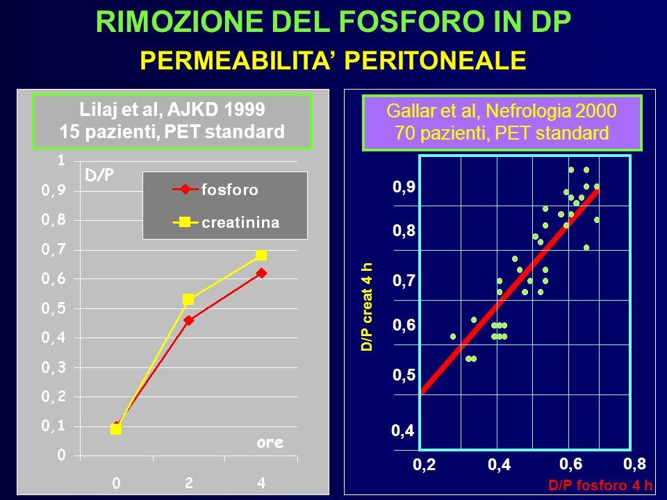 RIMOZIONE DEL FOSFORO IN DP PERMEABILITA' PERITONEALE
