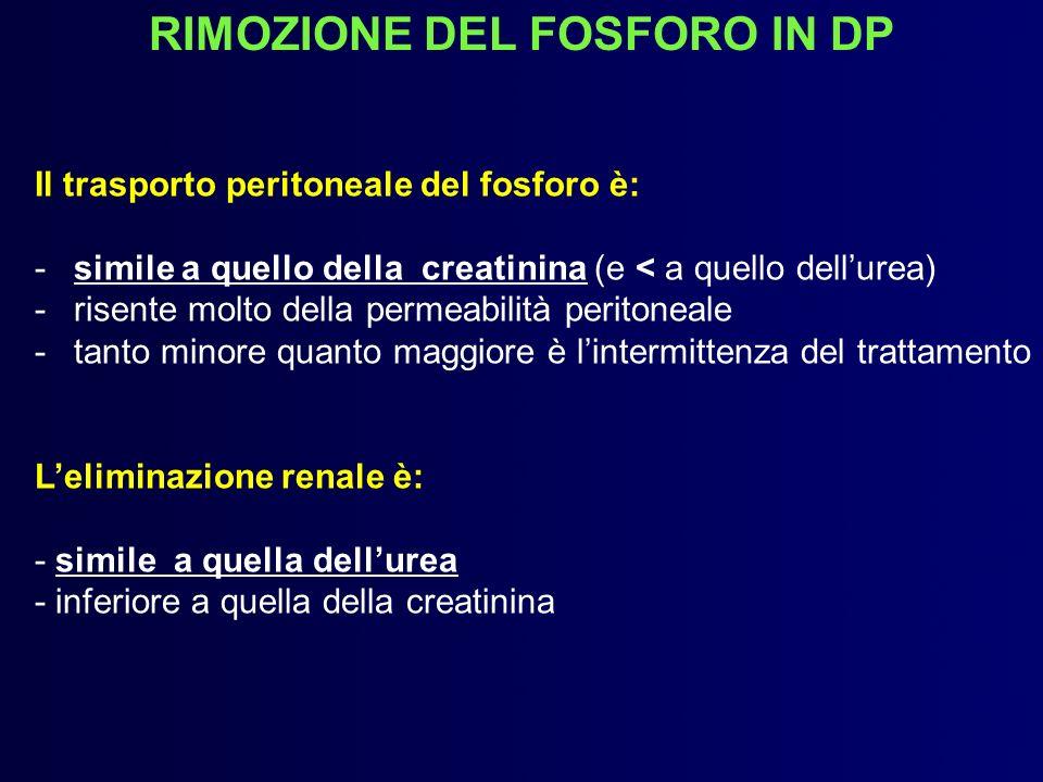 RIMOZIONE DEL FOSFORO IN DP