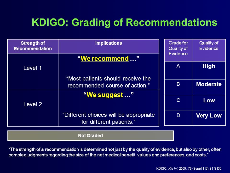 KDIGO: Grading of Recommendations
