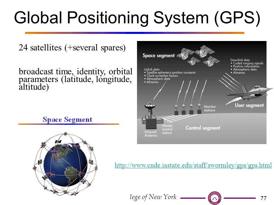 A research on the global positioning system or gps