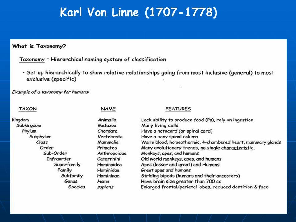 Karl Von Linne (1707-1778)