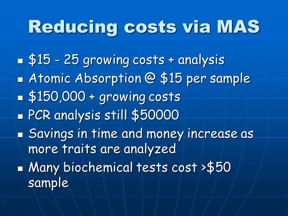 Reducing costs via MAS $15 - 25 growing costs + analysis