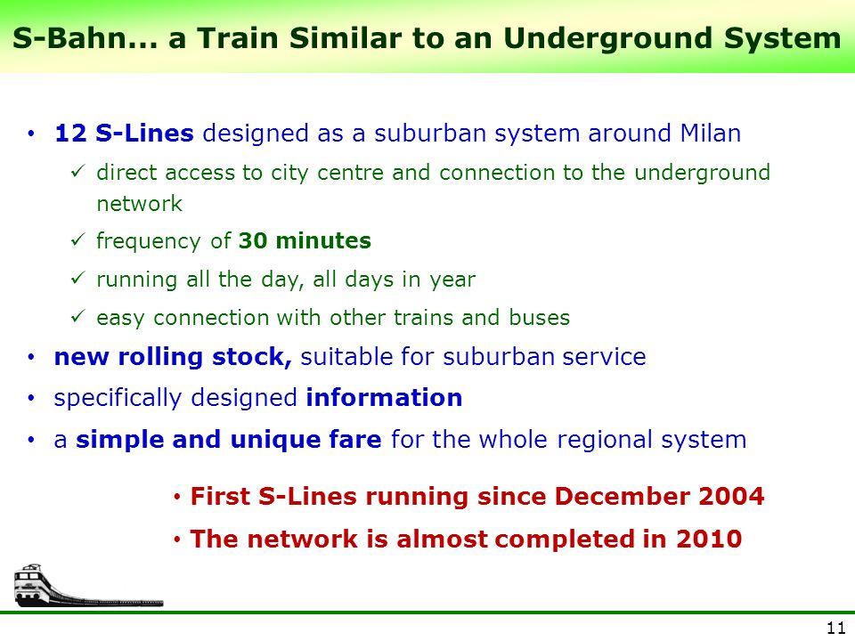 S-Bahn... a Train Similar to an Underground System