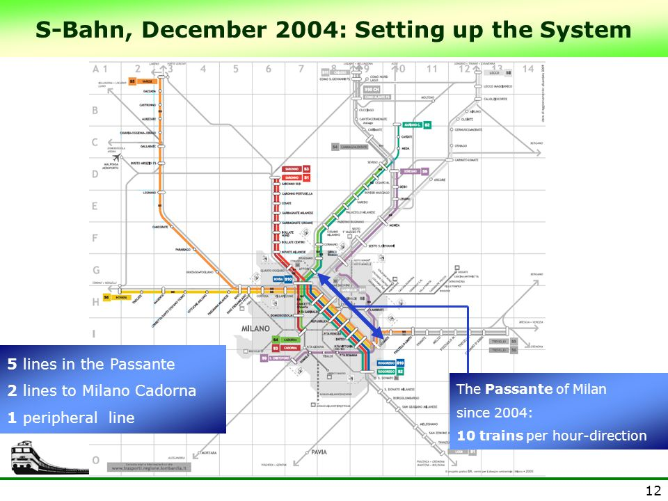 S-Bahn, December 2004: Setting up the System