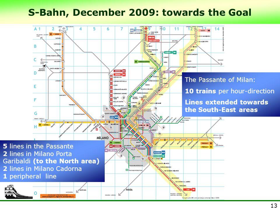 S-Bahn, December 2009: towards the Goal
