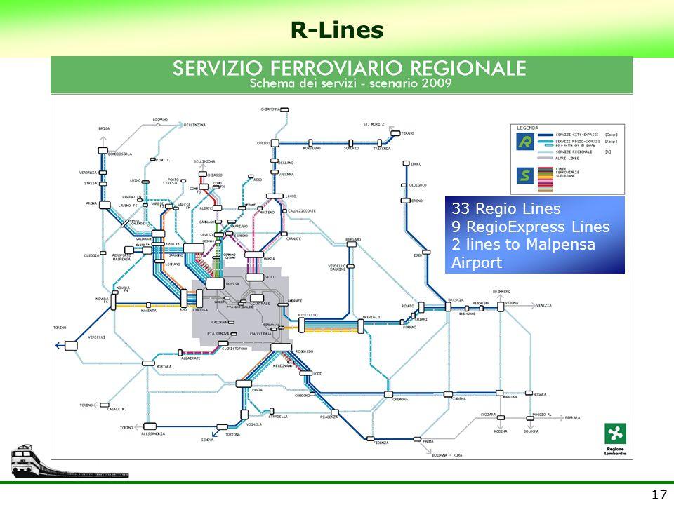 R-Lines 33 Regio Lines 9 RegioExpress Lines