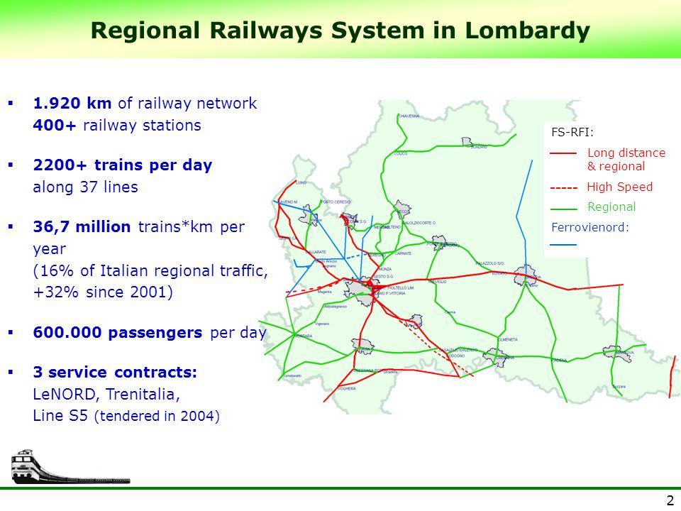 Regional Railways System in Lombardy
