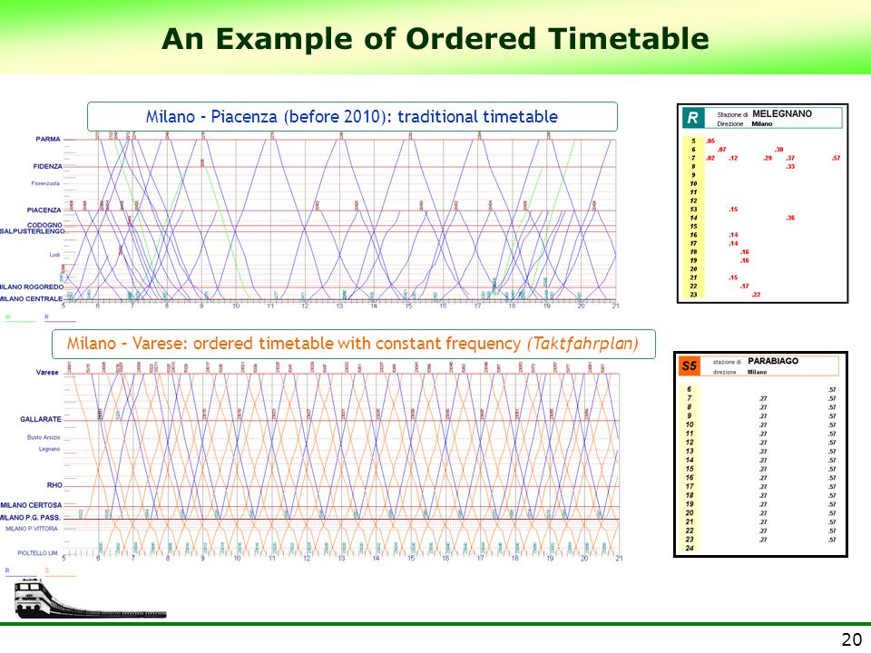 An Example of Ordered Timetable