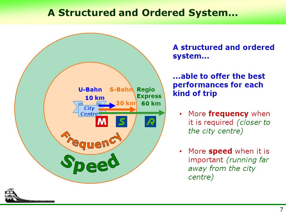 A Structured and Ordered System…