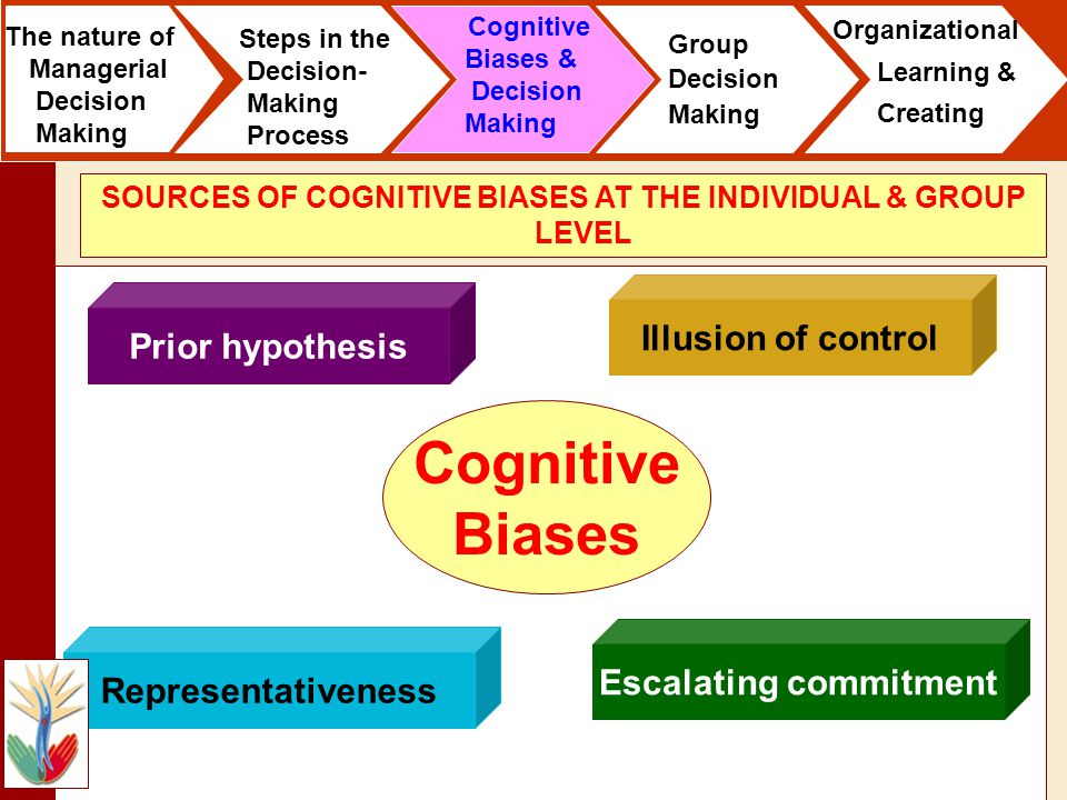 cognitive biases in the hiring process 20 cognitive biases that affect your decisions by jennifer m wood september 17, 2015 you've always considered yourself a sound decision-maker.