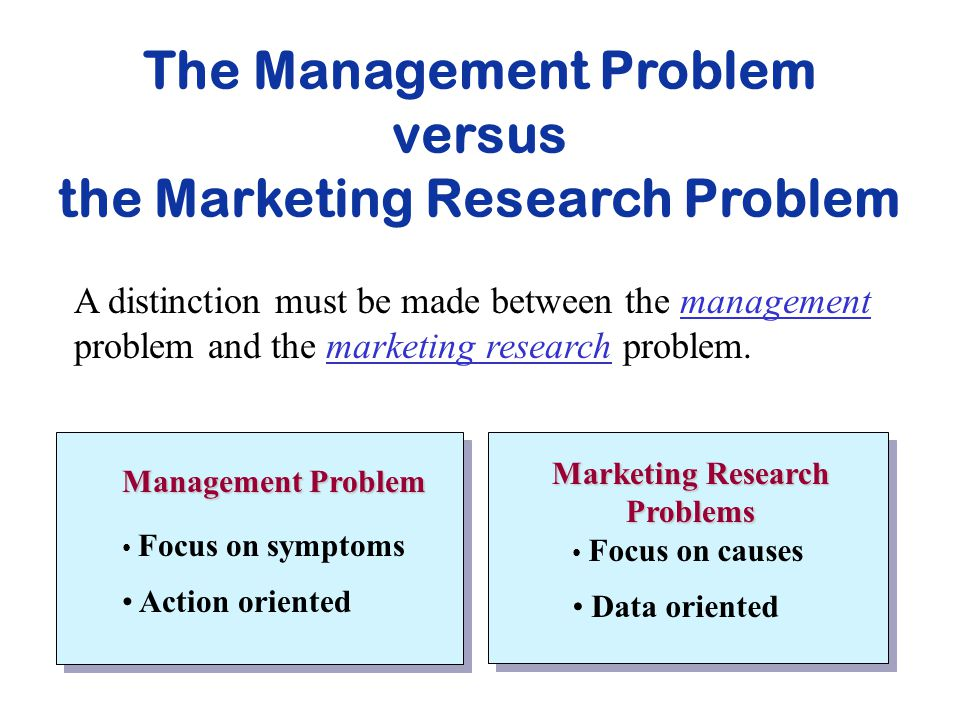 problem identification in marketing research 1 ctet research capability building problem identification 2 research • research is a process of building a model to describe a real-life system and/or validating the model through empirical observations as a process, research is a system systematic way of arriving at answers to substantial.