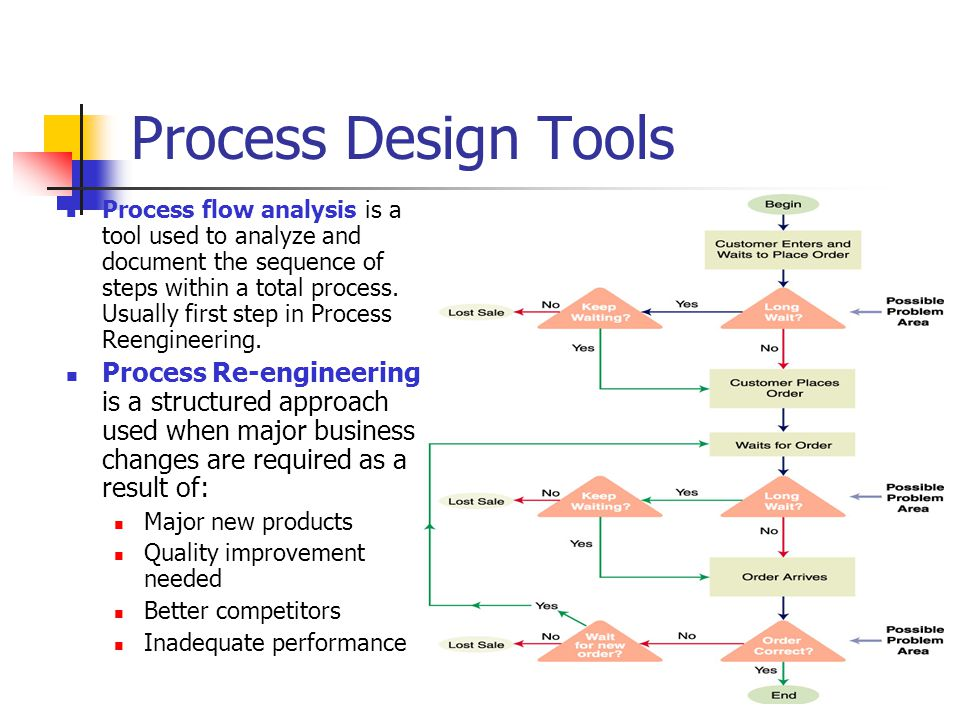 chapter 3 product design and process Supply network design layout and flow process technology job design  the  product / service design process whose performance is measured by its quality  speed  level 3 lead plug speaker cover slack, chambers and johnston, .