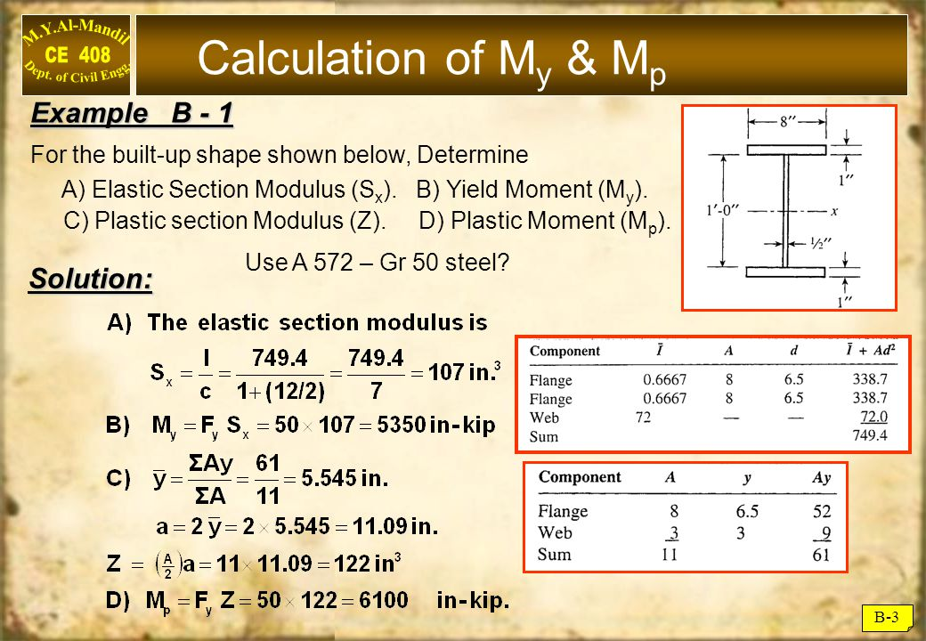 section modulus function