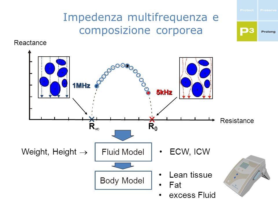 Impedenza multifrequenza e composizione corporea