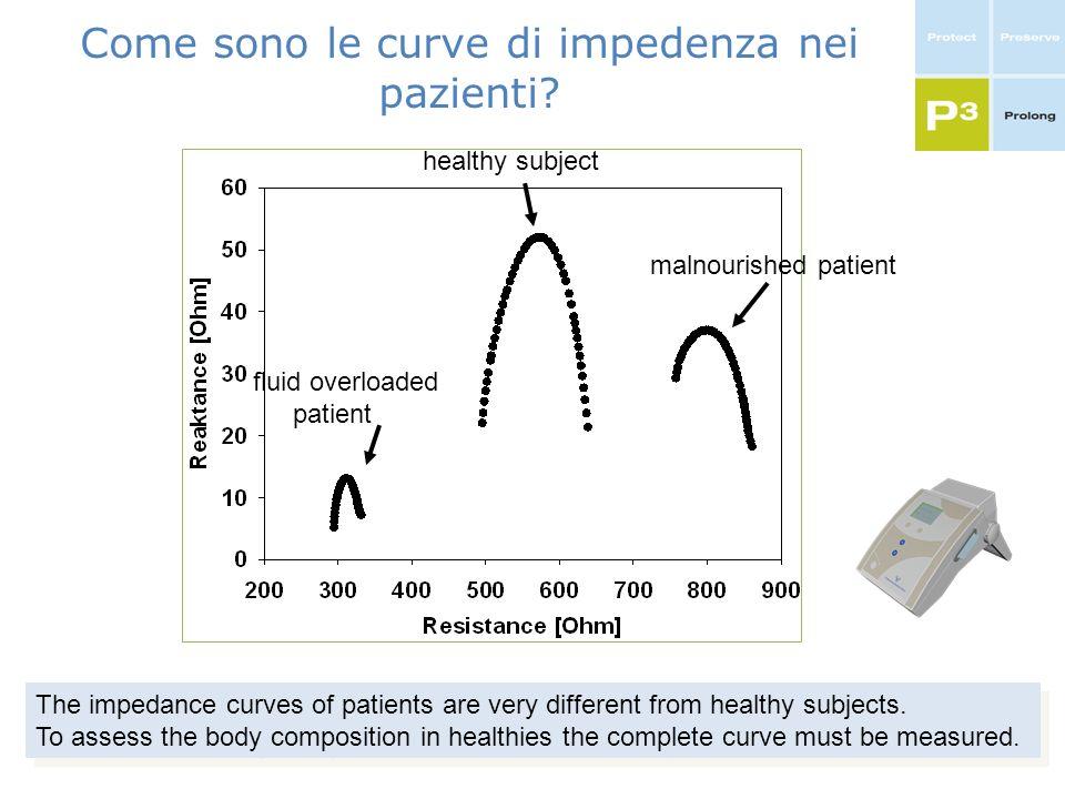 Come sono le curve di impedenza nei pazienti