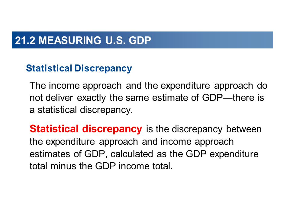 21.2 MEASURING U.S. GDP Statistical Discrepancy.