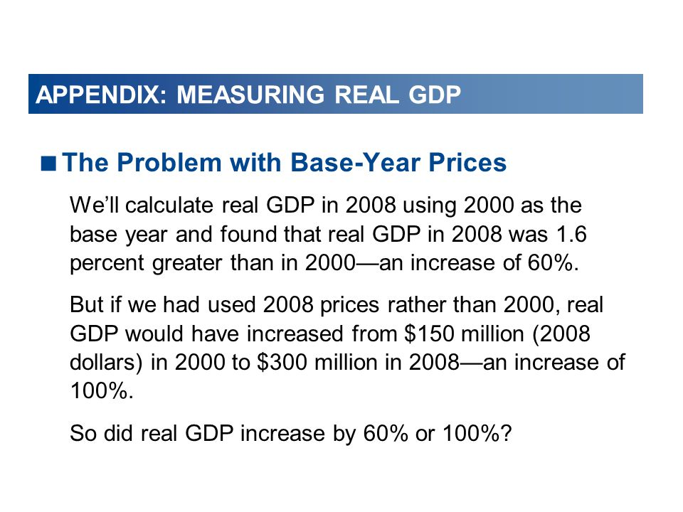 APPENDIX: MEASURING REAL GDP