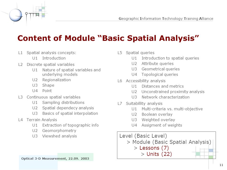 Content of Module Basic Spatial Analysis