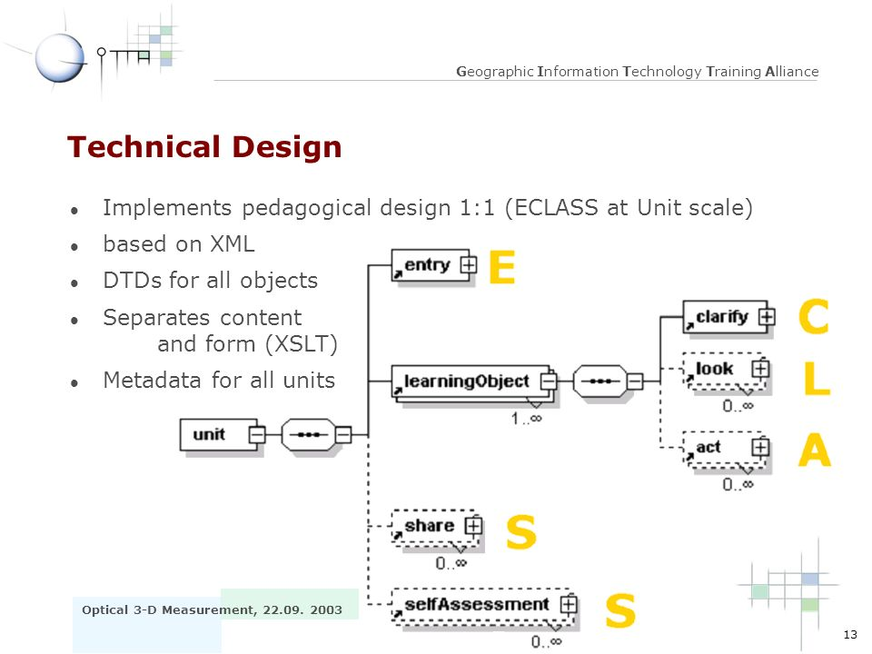 Technical Design Implements pedagogical design 1:1 (ECLASS at Unit scale) based on XML. DTDs for all objects.
