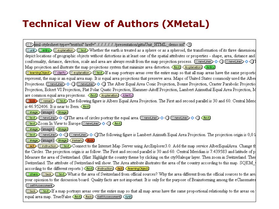 Technical View of Authors (XMetaL)