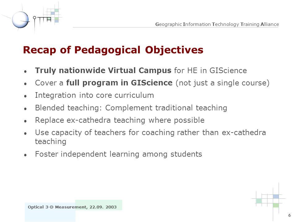 Recap of Pedagogical Objectives