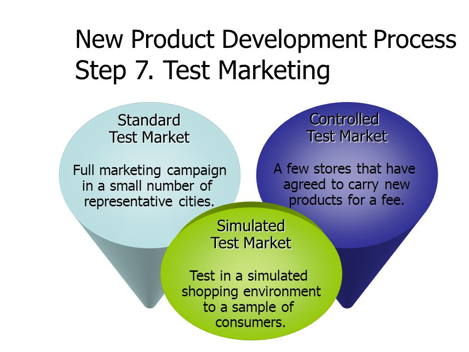 exam marketing The basic steps of test marketing testing a market can give you the insight to ensure your product or service will lead to business success by coco soodek,.