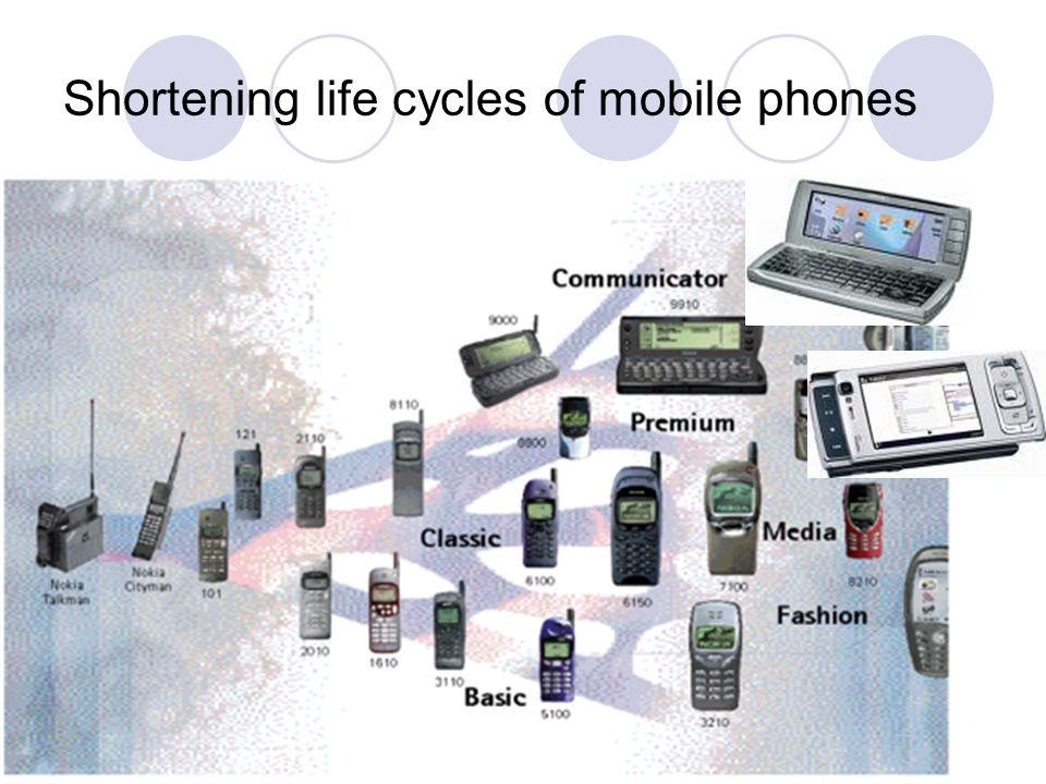project on product life cycle nokia phones Integrated product policy pilot project — stage ii final report: options for improving life-cycle environmental performance of mobile phones nokia, espoo, finland article january 2005 with 6.
