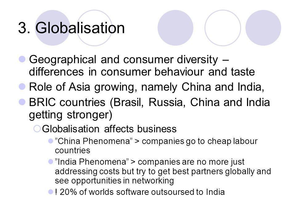 diversity of consumer behaviour pdf