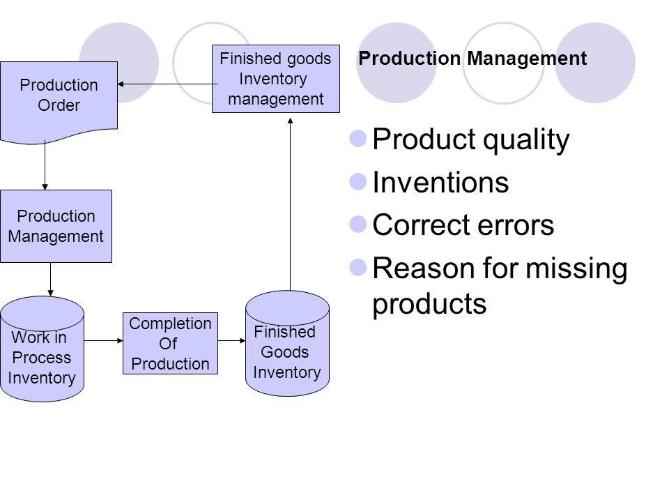 inventions and inventory