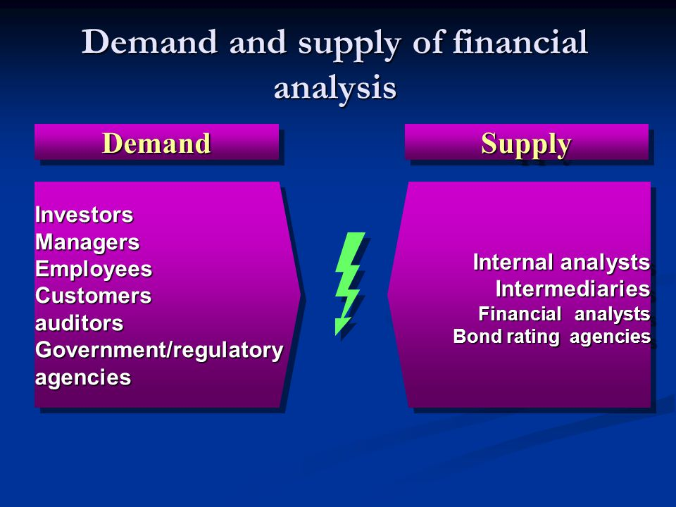 World oil supply and demand