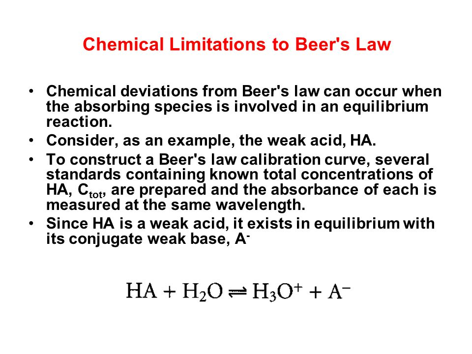 Chemical Limitations to Beer s Law
