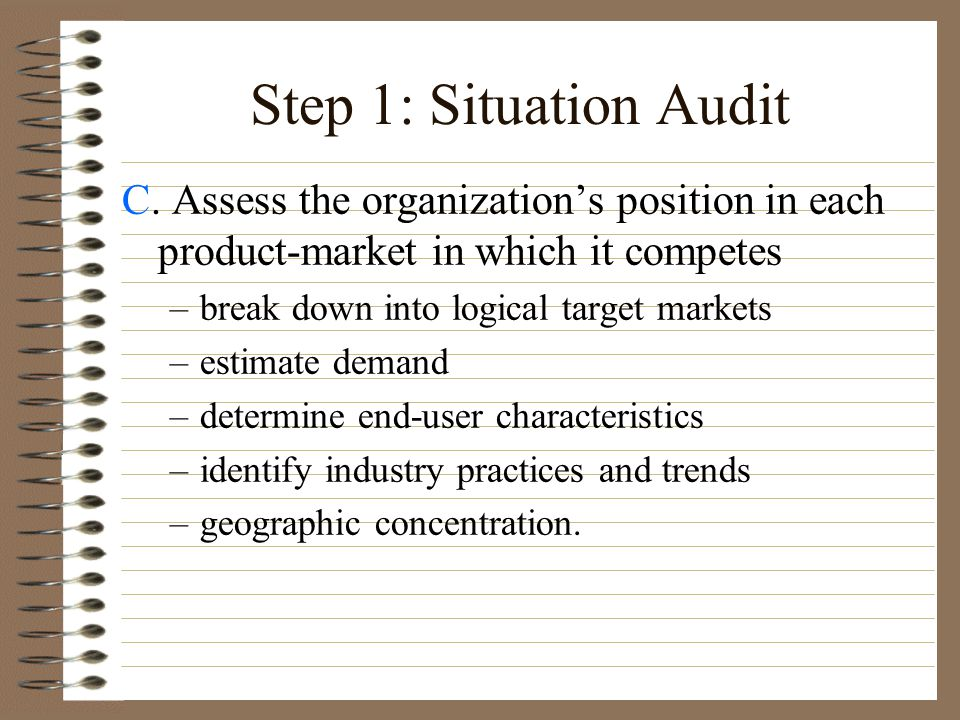 Step 1: Situation Audit C. Assess the organization's position in each product-market in which it competes.