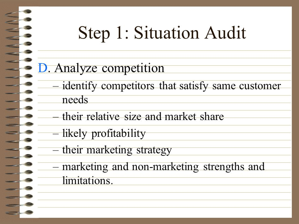 Step 1: Situation Audit D. Analyze competition