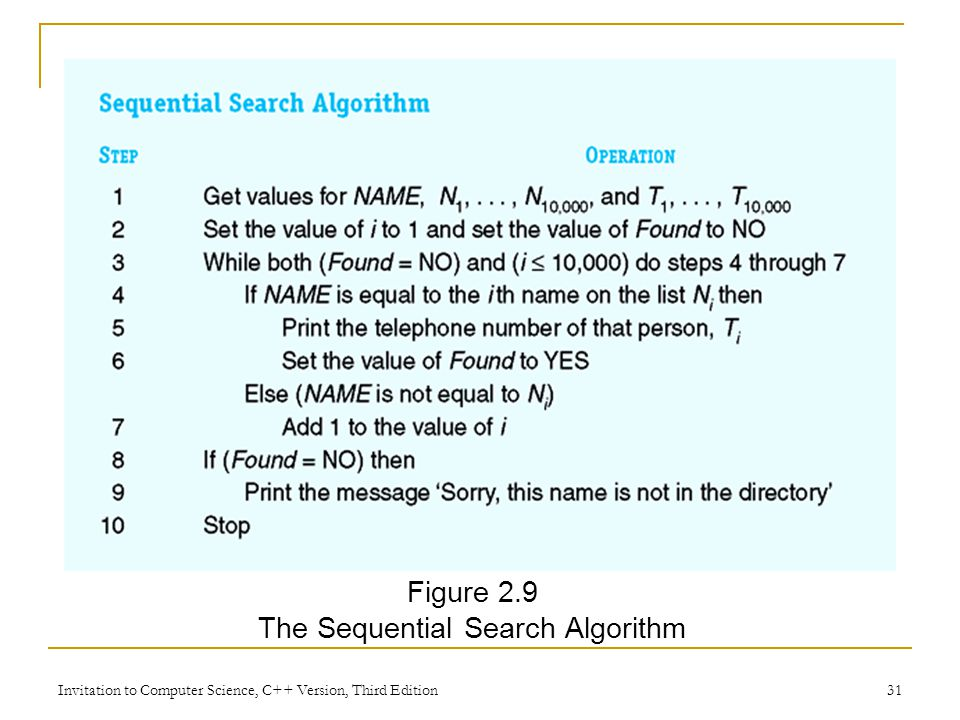 The Sequential Search Algorithm