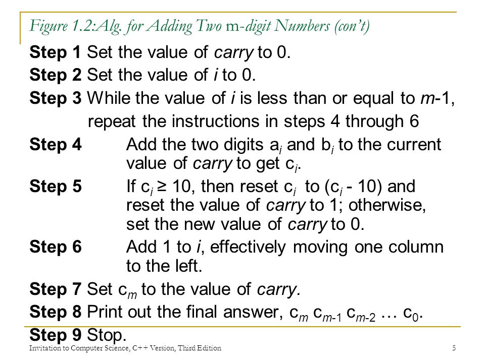 Figure 1.2:Alg. for Adding Two m-digit Numbers (con't)