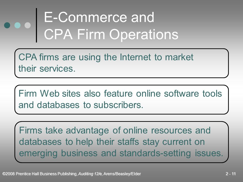 E-Commerce and CPA Firm Operations