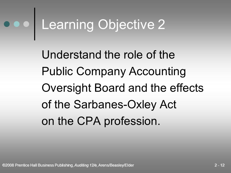 Learning Objective 2 Understand the role of the
