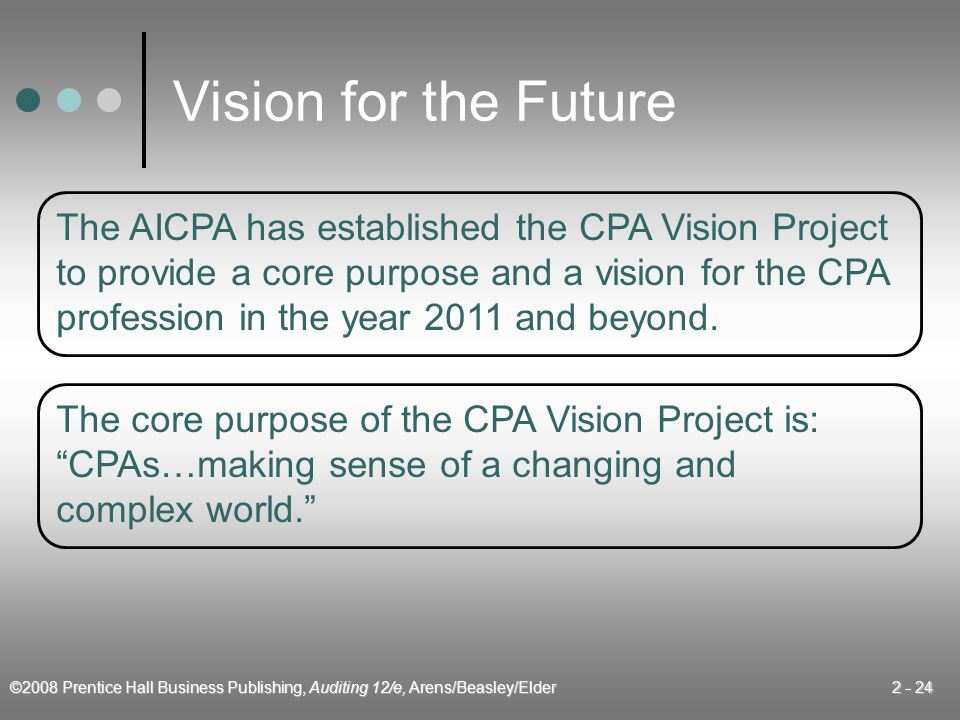 Vision for the Future The AICPA has established the CPA Vision Project