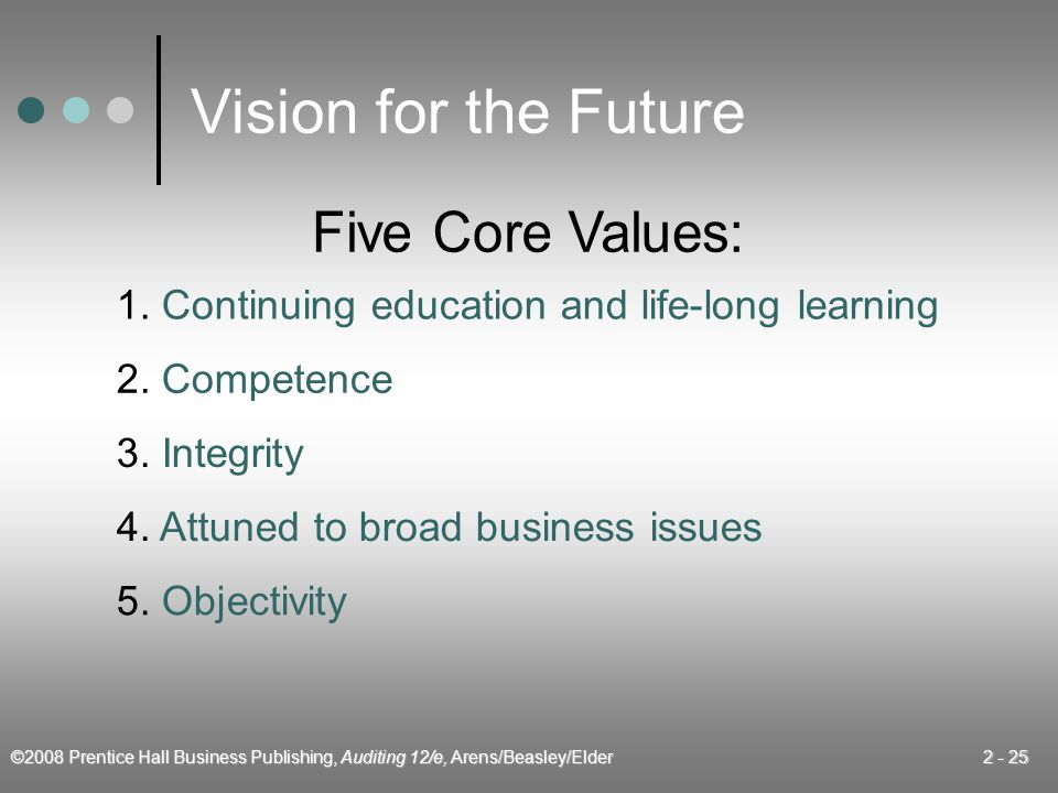 Vision for the Future Five Core Values: