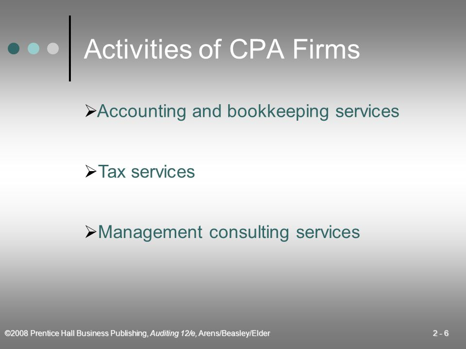 Activities of CPA Firms
