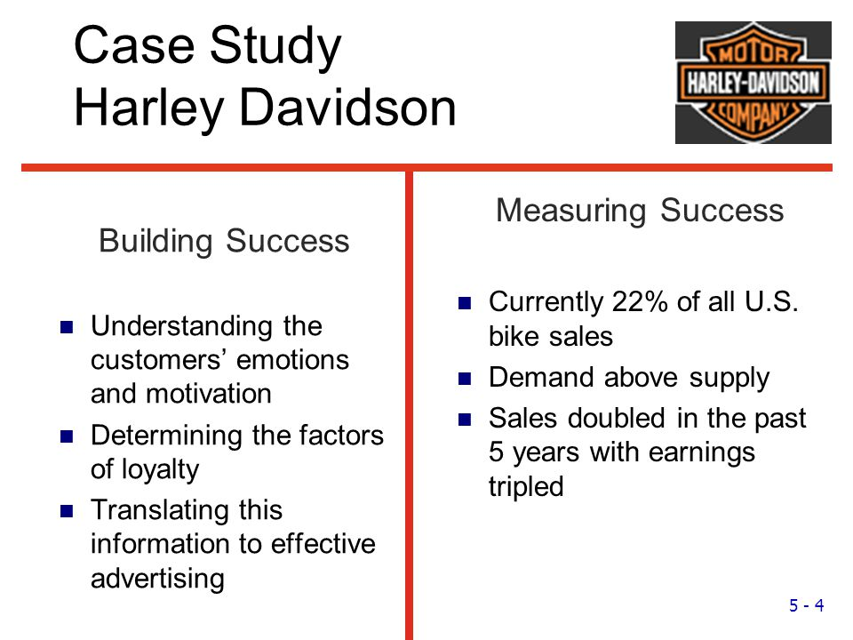 key success factors for harley davidson case In harley-davidson's case, these factors support potential expansion and a stable performance in the global motorcycle market however, this swot analysis indicates changes in expansion strategies to improve the company's standing.