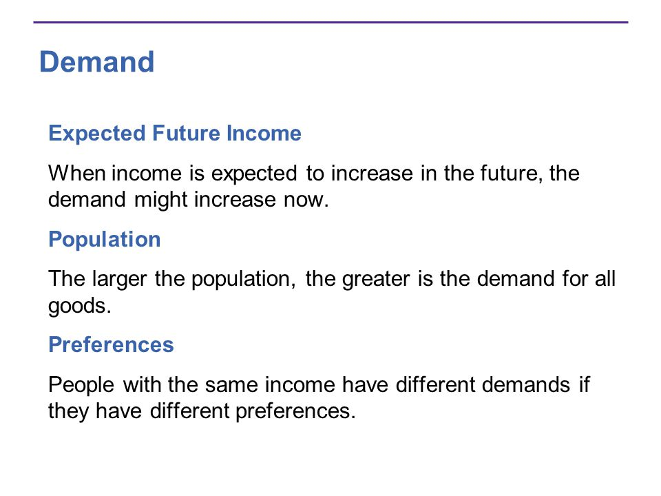 Demand Expected Future Income