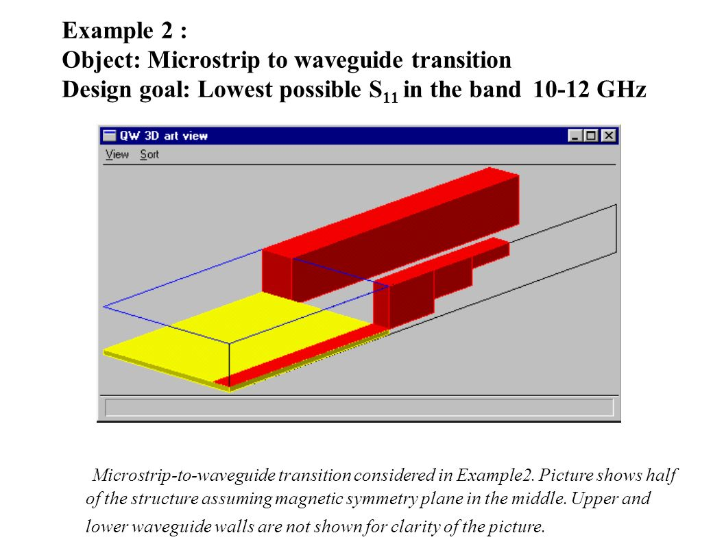Example 2 : Object: Microstrip to waveguide transition Design goal: Lowest possible S11 in the band 10-12 GHz
