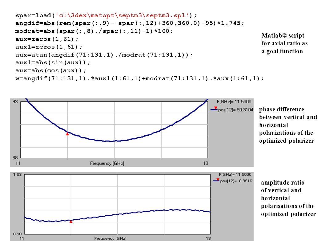 spar=load( c:\3dex\matopt\septm3\septm3.spl );