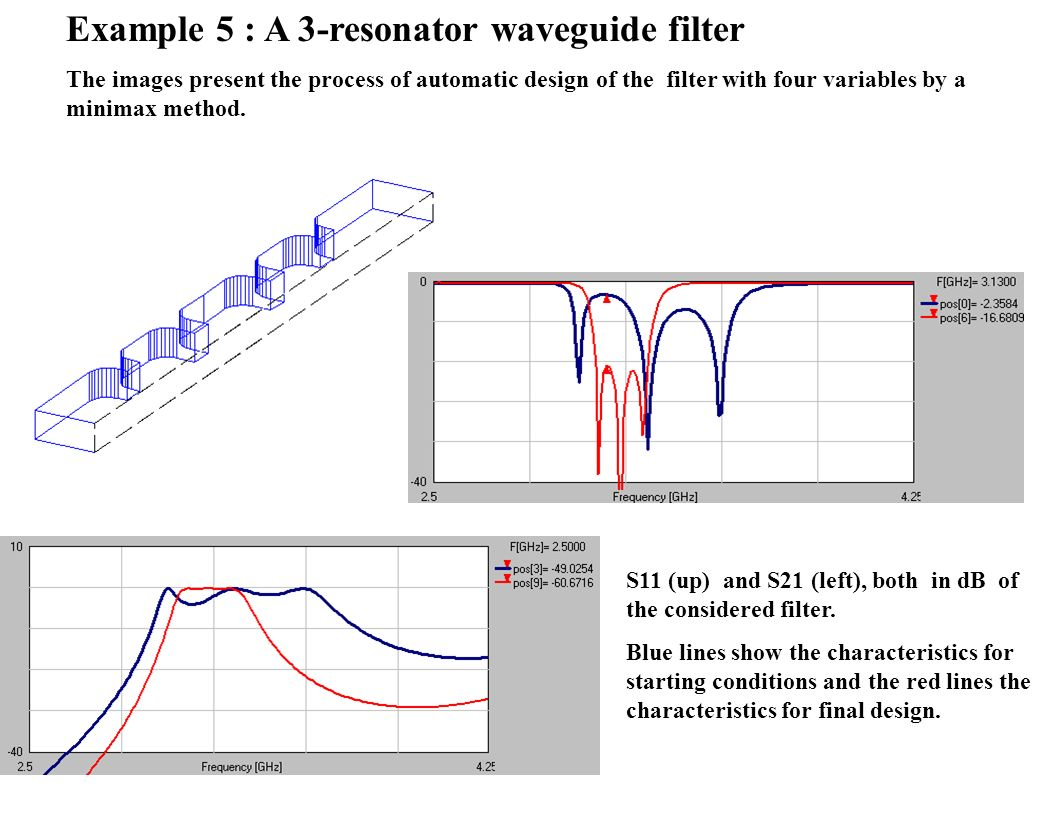 Example 5 : A 3-resonator waveguide filter